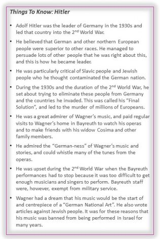 Things to know hitler