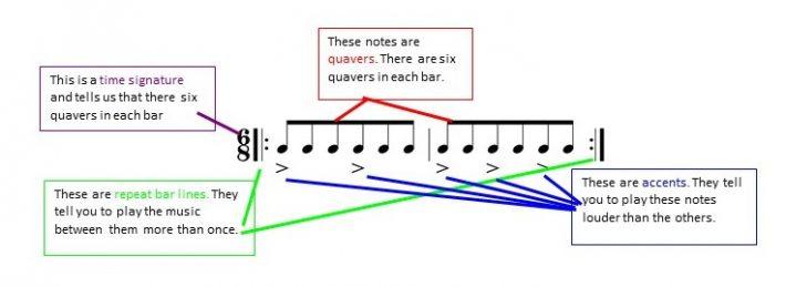 aranjuew rhythms